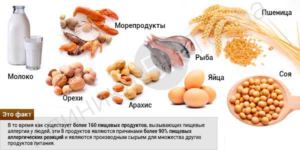 схема лечения аллергии у грудничка